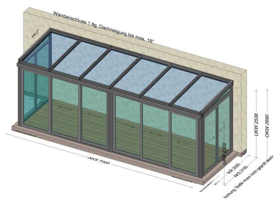 Chill-Lounge Wintergarten mit Neher-Multiraum System - Planung