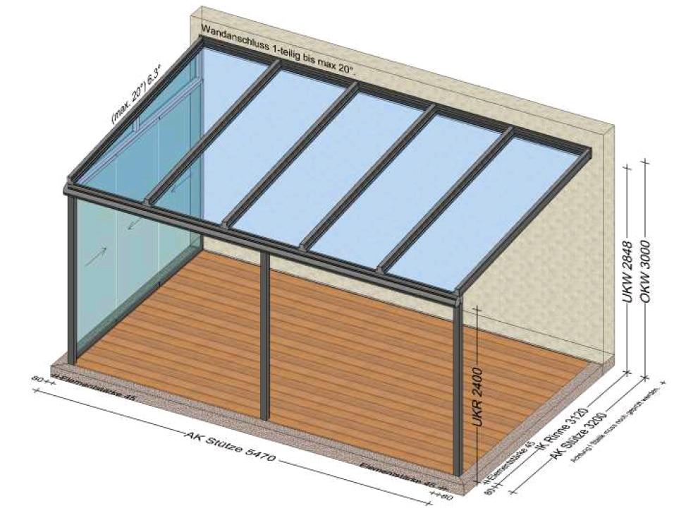 Glasdächer seitlich vor Wind schützen