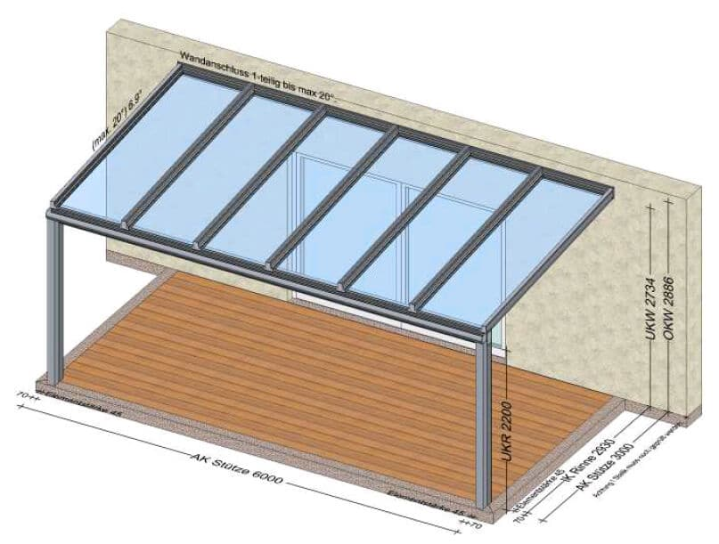 Glasüberdachung Aluminium Österreich