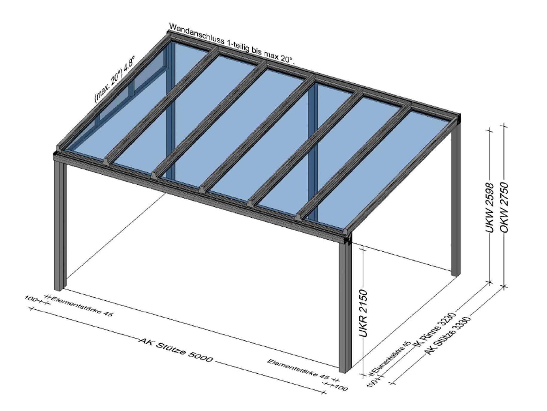Planung Terrassenüberdachung von Schmidinger