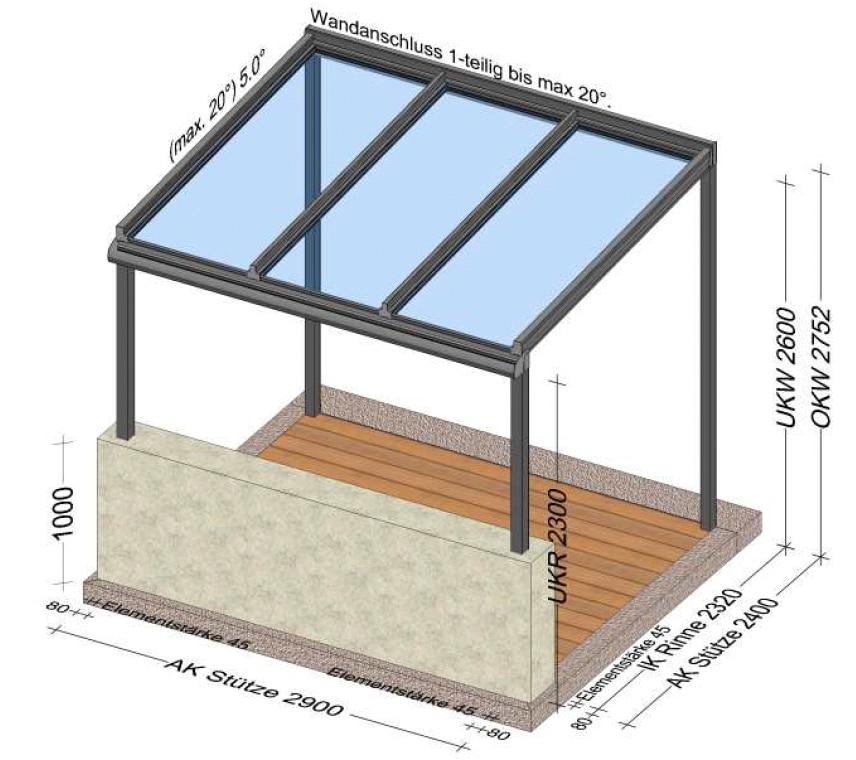 Planung von kleinen Terrassenüberdachungen und Vordächern