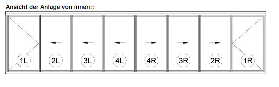 Schiebe-Dreh-System für Wintergarten