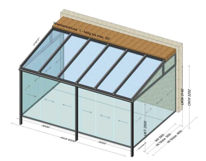 Sommergärten Glas & Alu - Österreich