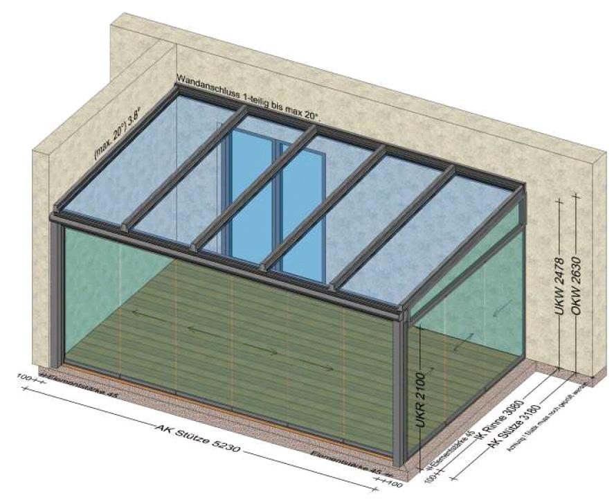 Sommergarten mit mehrflügeligen Glasschiebesystemen - Planung