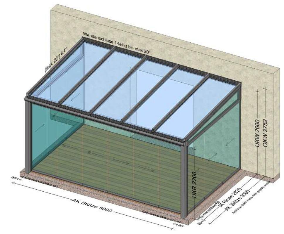 Sommergarten mit Sunflex Schiebesystemen - Planung