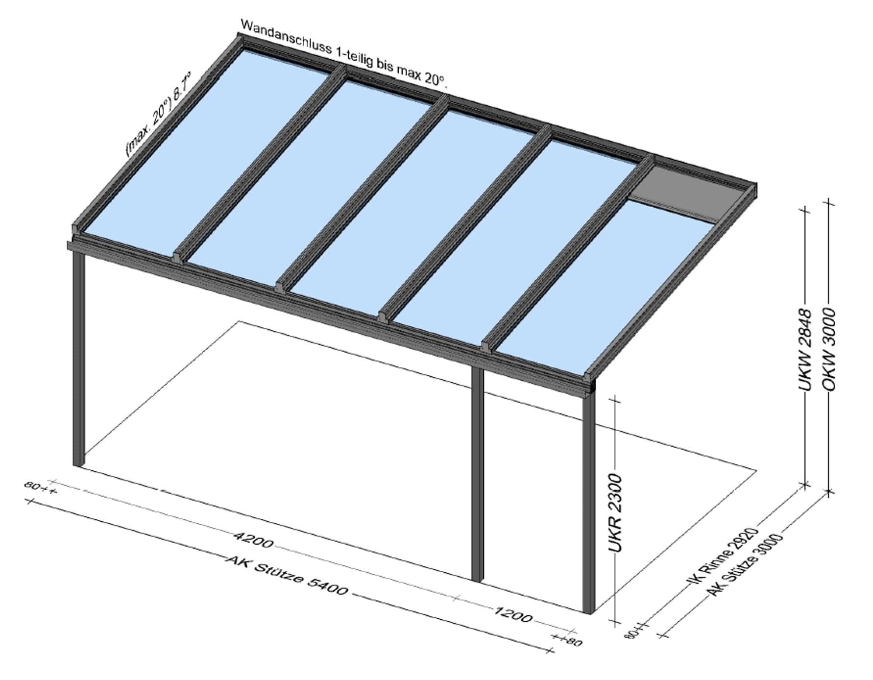 Terrassenüberdachung ca. 4x3 Meter