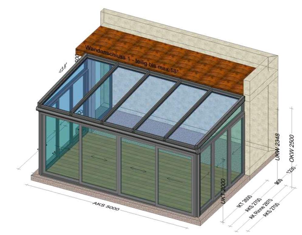 Wintergarten Aluminium 5x2,8 Meter - Planungsbeispiele